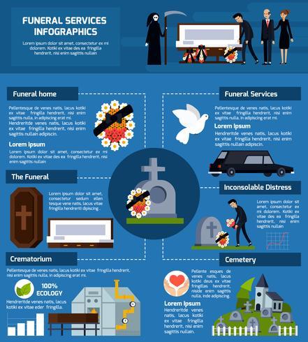 Servicios funerarios infografía plana