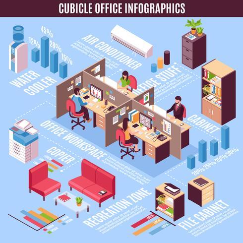Isometrische Anordnung von Büro-Infografiken