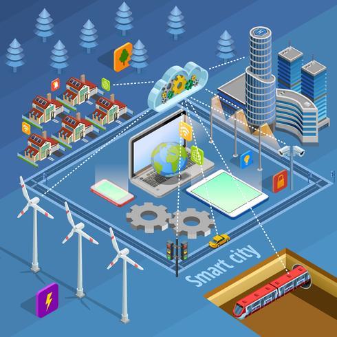 Cartel isométrico de infraestructura de ciudad inteligente vector