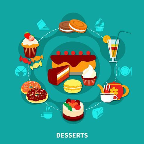 Restaurant Desserts ronde samenstelling