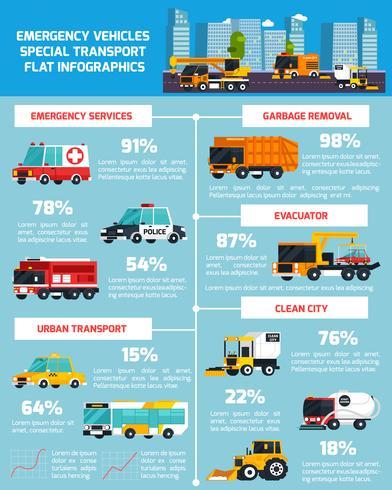 Infografía plana ortogonal de transporte especial