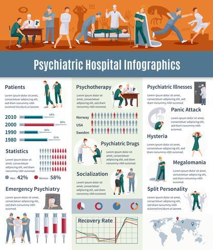 Set Infographic di malattie psichiatriche