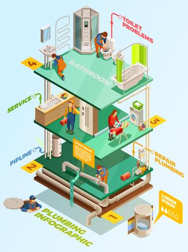 Plumbing Problems Solution Isometric Infographic Poster vector