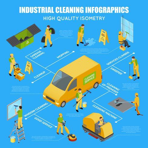 Limpieza isométrica industrial infografía vector