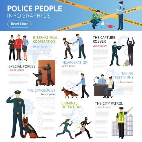 Cartaz de Infographic liso do serviço policial vetor