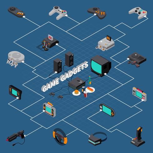 Diagrama de flujo isométrico de gadgets del juego vector