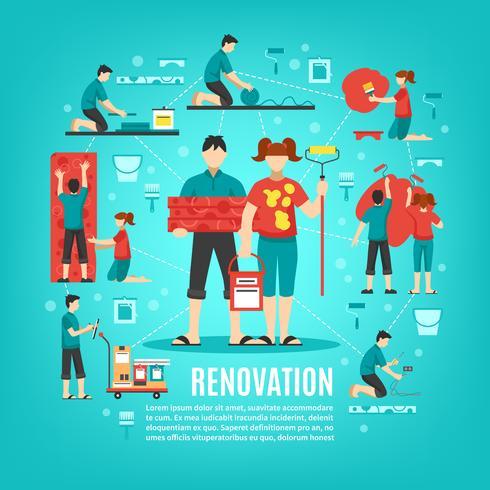 Concept de réparation de produits cosmétiques pour la maison