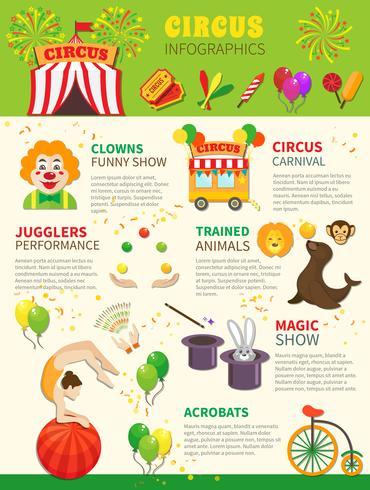 Jeu d'infographie de cirque vecteur