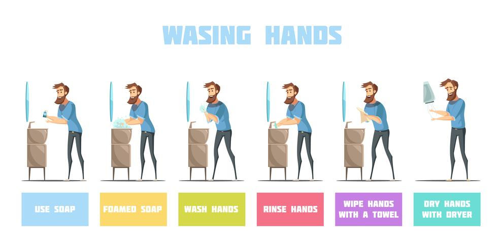 Tvätta händer steg för steg vektor