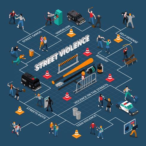 Straßengewalt Isometrische Infografiken vektor