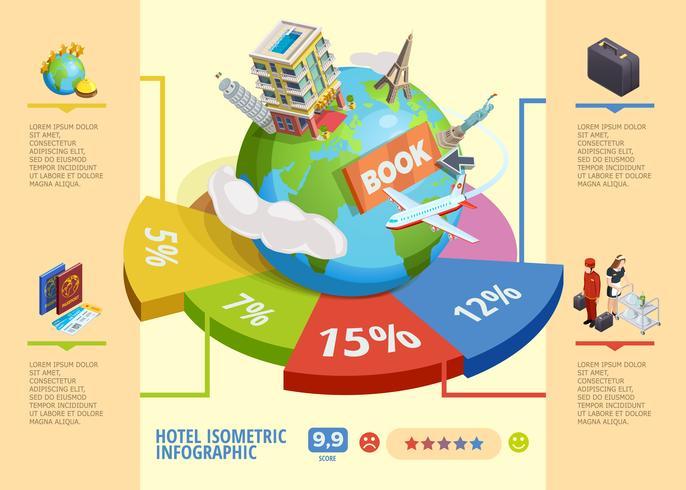 Hotel isometrische Infografiken
