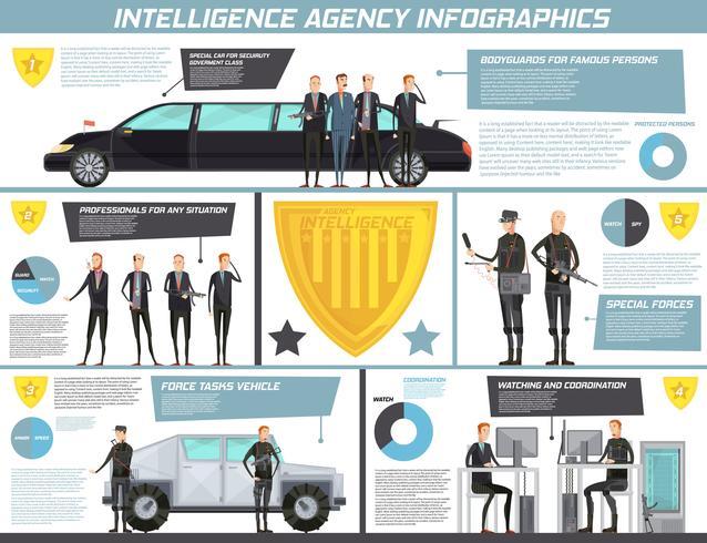 Infographics di agenzia di intelligence