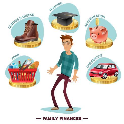 Cartaz de composição plana de planejamento de orçamento familiar