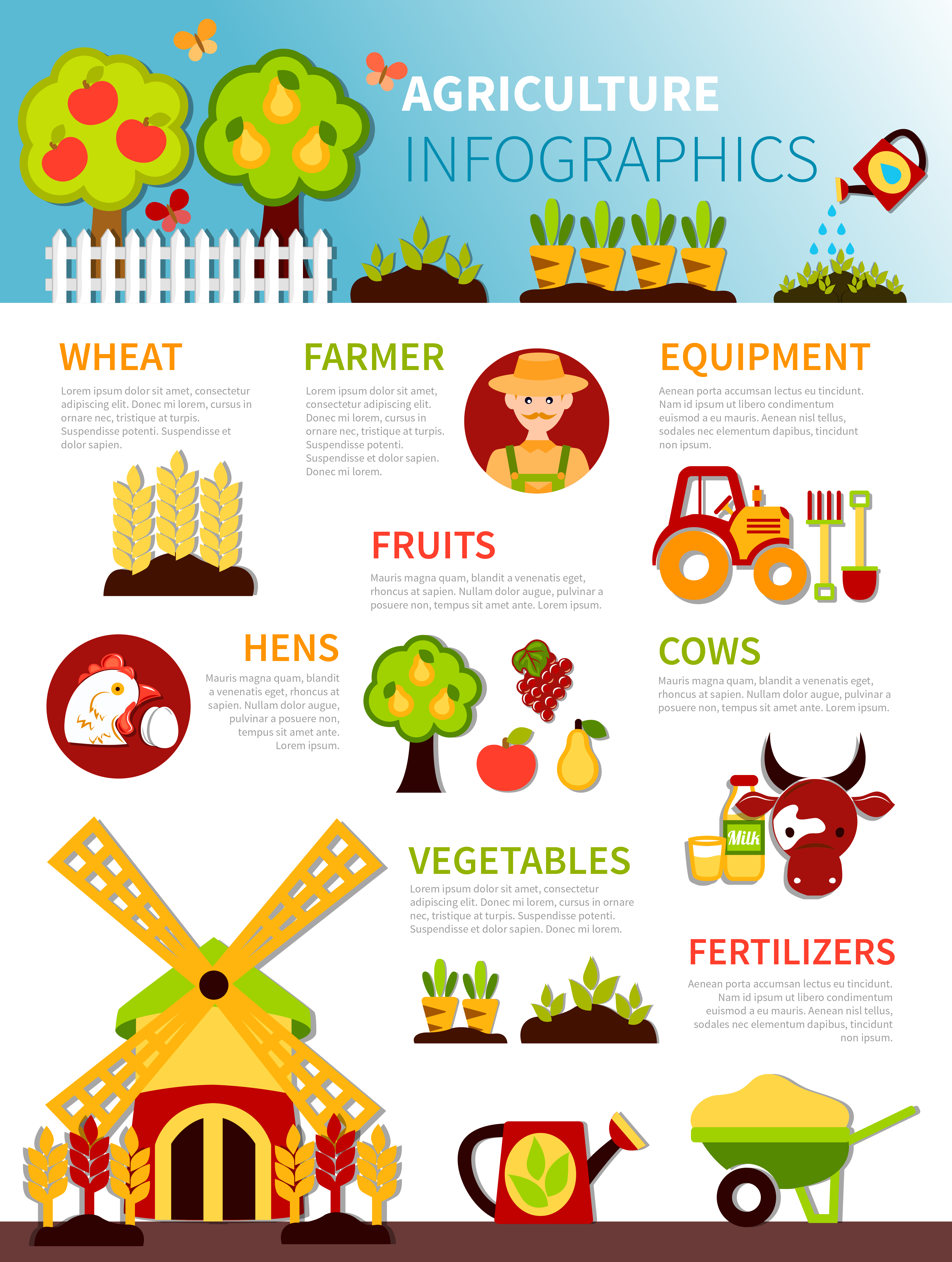 vector-agriculture-farm-infographic-poster Vegetable Garden Design Tool Free on free patio design tool, free landscape design tool, free deck design tool, free bathroom design tool, free online garden design tool, free vegetable garden planning tool, free house design tool, free kitchen design tool,