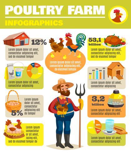 Cartel de infografía de la granja avícola vector