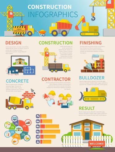 Modelo de infográfico de construção plana vetor