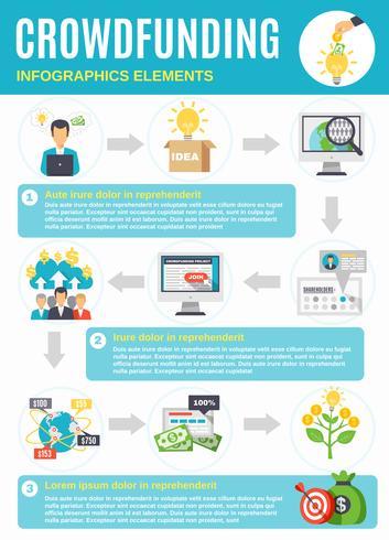 Infographics di Crowdfunding con i simboli dall'avvio al profitto