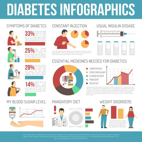 Disposición de infografías de diabetes
