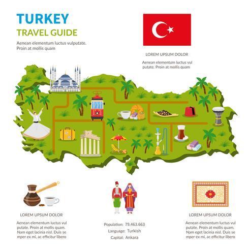 Página de la guía de viaje de Turquía Infografía