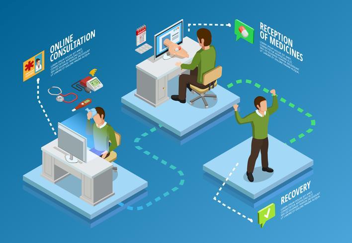 Plantilla isométrica de salud digital