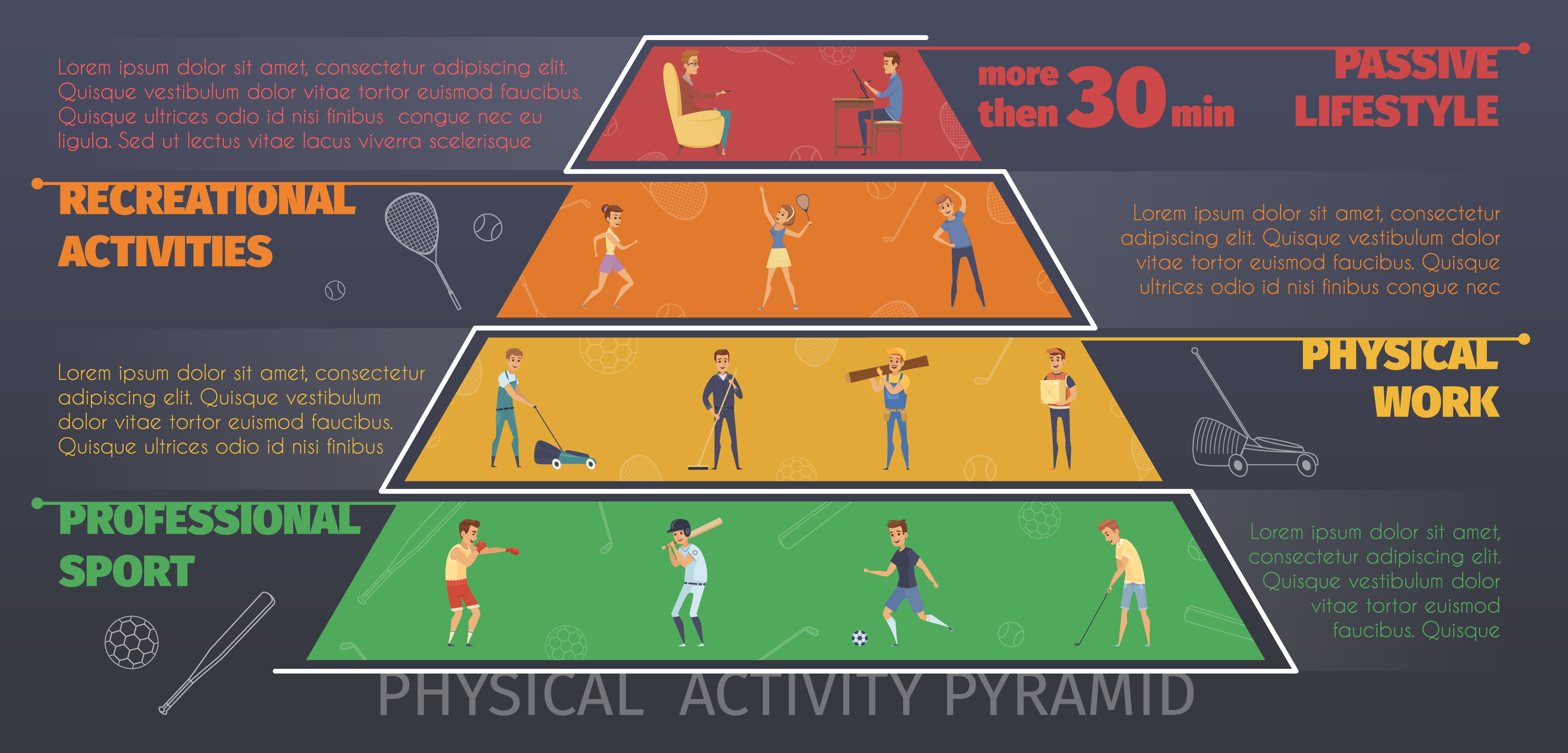 physical activity infographic poster