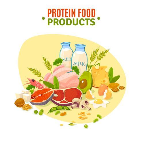 Cartel plano del ejemplo de los productos alimenticios de la proteína vector