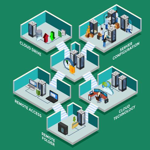 Datacenter isometrische concept
