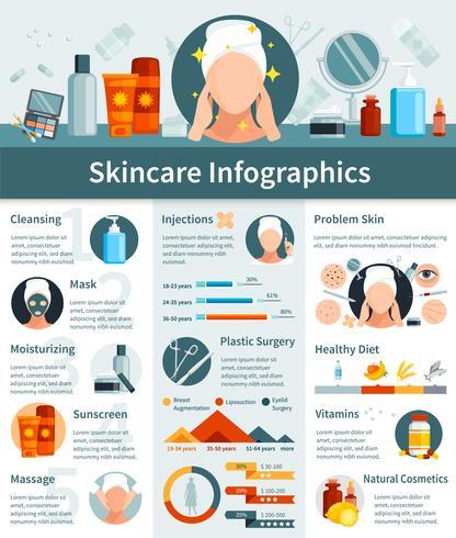 Infográficos planos de cuidados de pele
