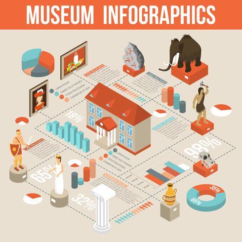 Museo exhibe cartel de diagrama de flujo de infografía isométrica