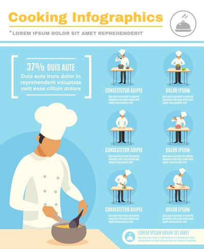 Cook Profession Infographic Set