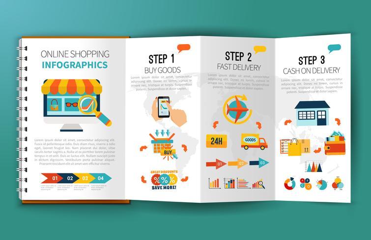 Compras en línea infografía folleto