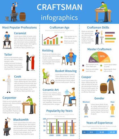 infografía plana artesano vector