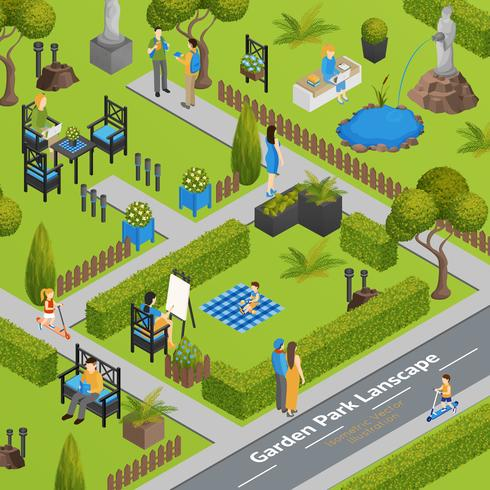 Illustration der Gartenparklandschaft