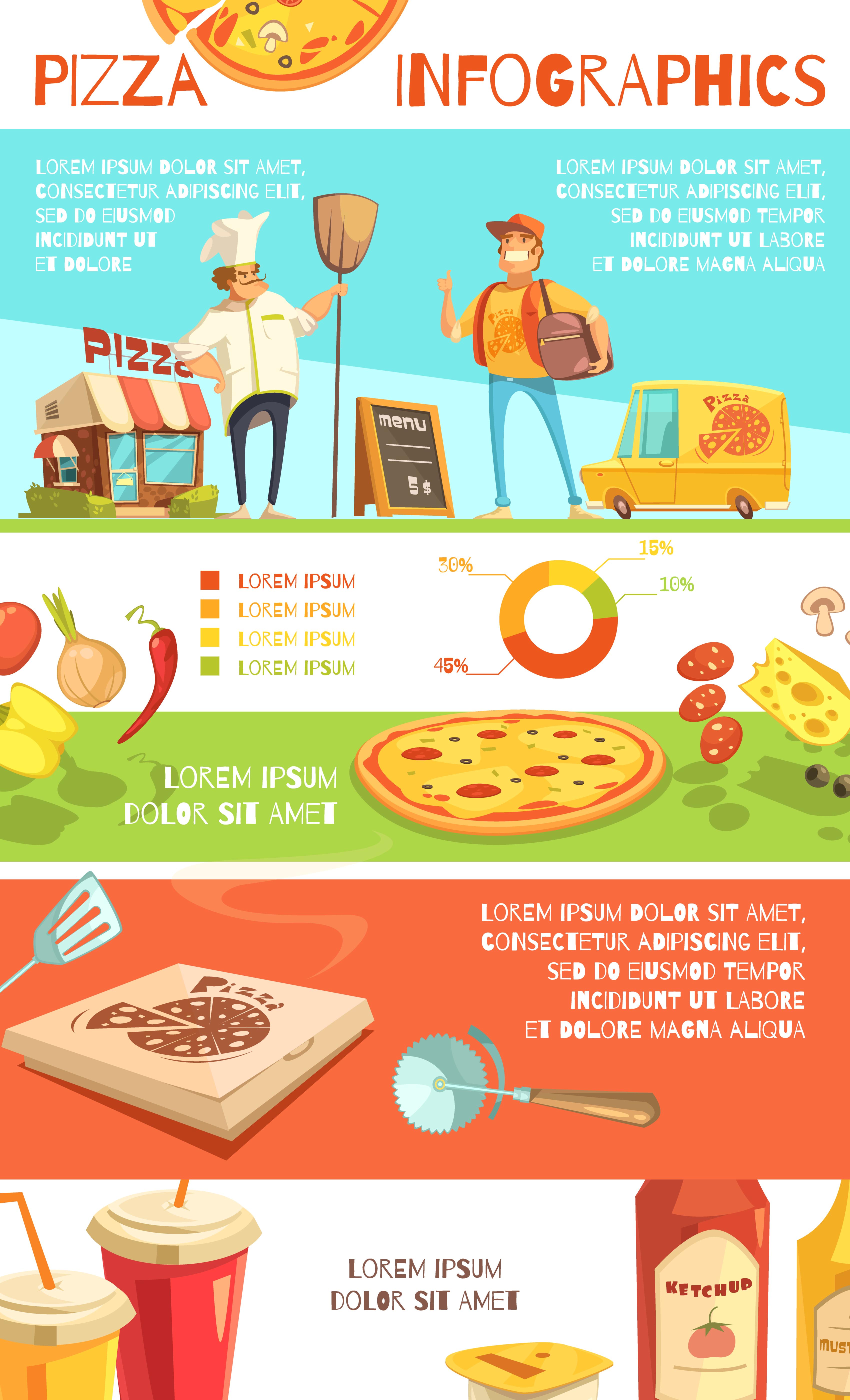 site rencontre pizza)