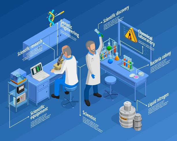 Conjunto de infografía de laboratorio vector