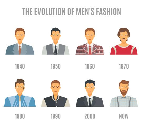 Men Fashion Avatar Evolution Icons Set vector