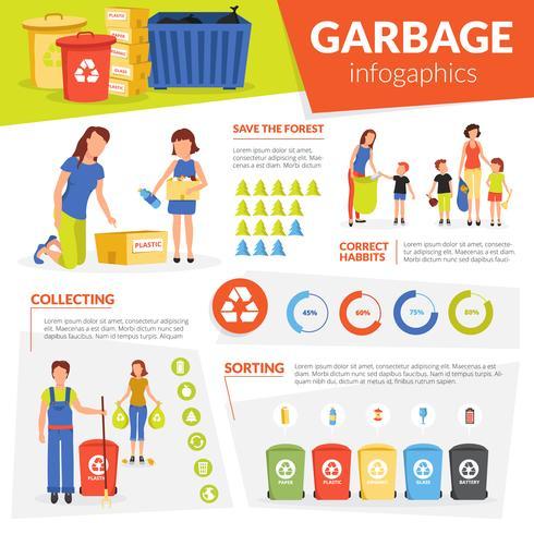Recogida de residuos clasificación de reciclaje infografía cartel vector