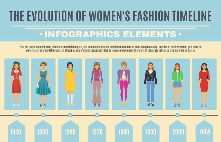 mode evolution infographic set
