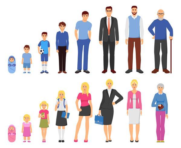 Set di icone piane di processo di invecchiamento della gente