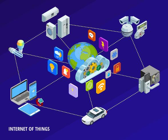 Banner isometrico di Internet Of Things Home