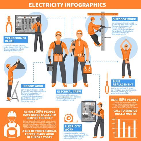 Página de Infografia Eletricidade vetor