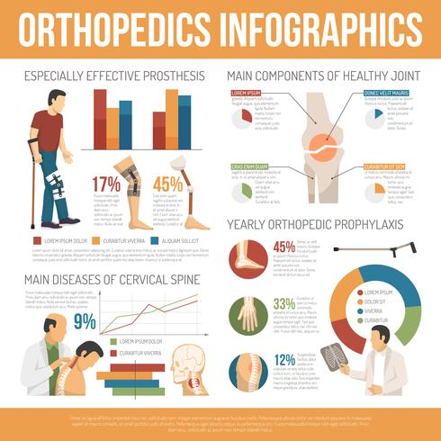 Flat Orthopedics Infographics