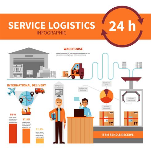 International Logistic Company Service Infographic Poster vector