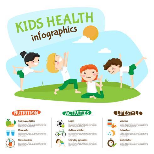 Manifesto Inforgrahic di yoga di stile di vita sano dei bambini