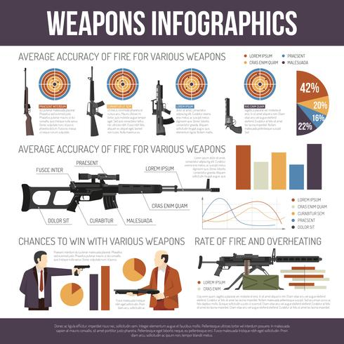 Weapon Guns Infographics