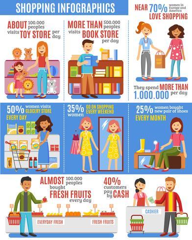 Banner de infográficos de compras com pictogramas planas vetor