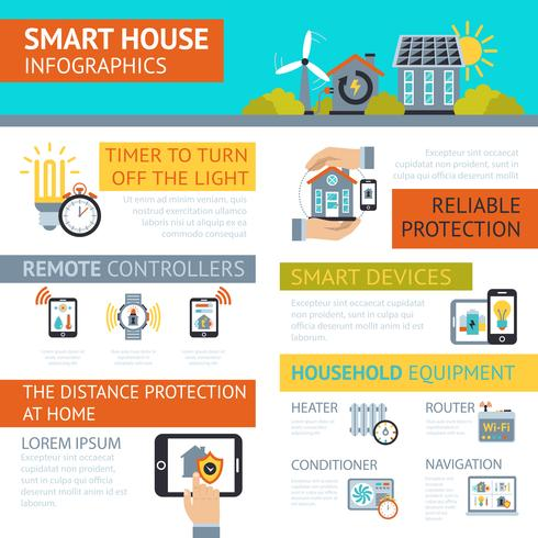 Smart house infographic presentation poster