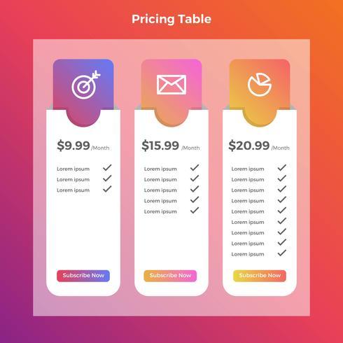 Tabela de preços fixos