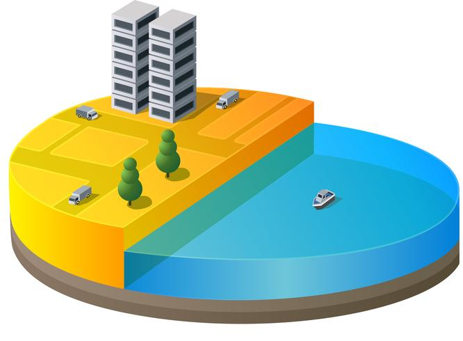 An isometric view of a portion of the urban landscape