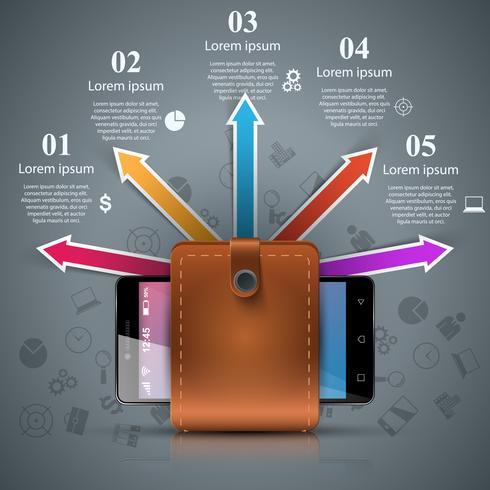 Smartphone, carteira, ícone digital. Infográfico de negócios.